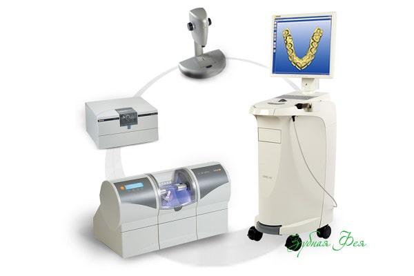 Автоматизированная система cerec представлена специализированным сканером, компьютером и шлифовальным приспособлением