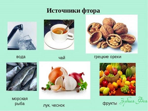 продукты содержащие фтор