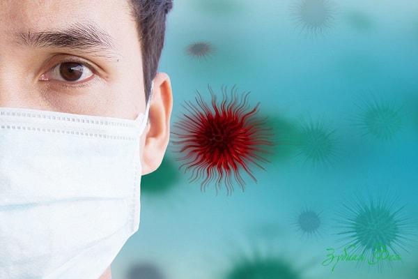 профилактика covid-19 в стоматологии